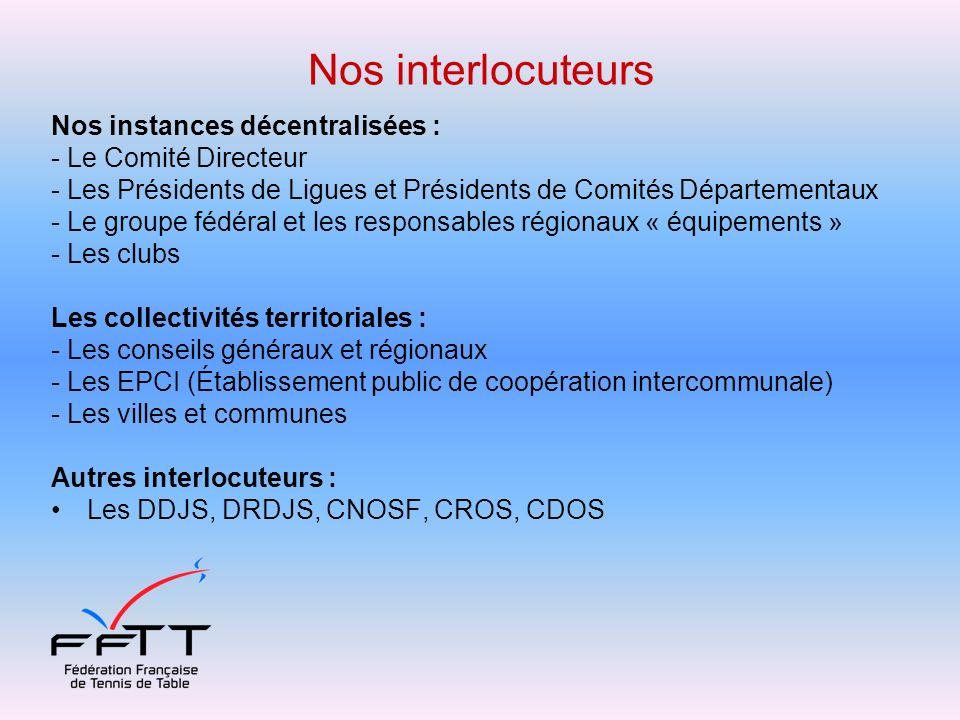 Nos interlocuteurs Nos instances décentralisées :