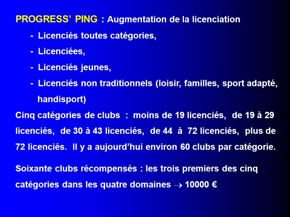 PROGRESS' PING : Augmentation de la licenciation