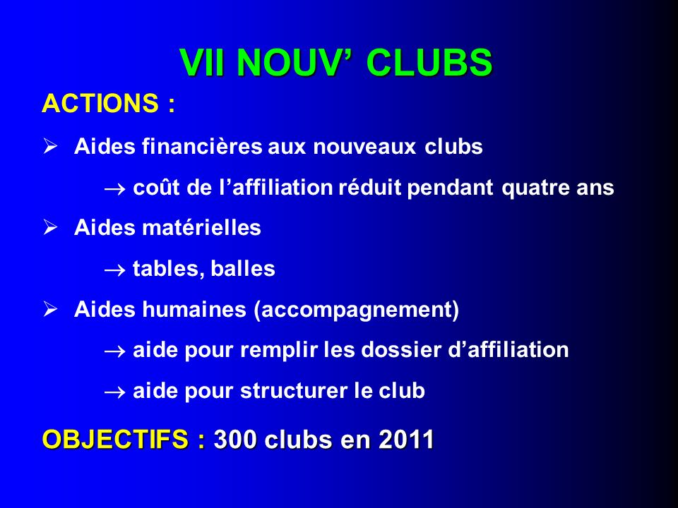 VII NOUV' CLUBS ACTIONS : OBJECTIFS : 300 clubs en 2011