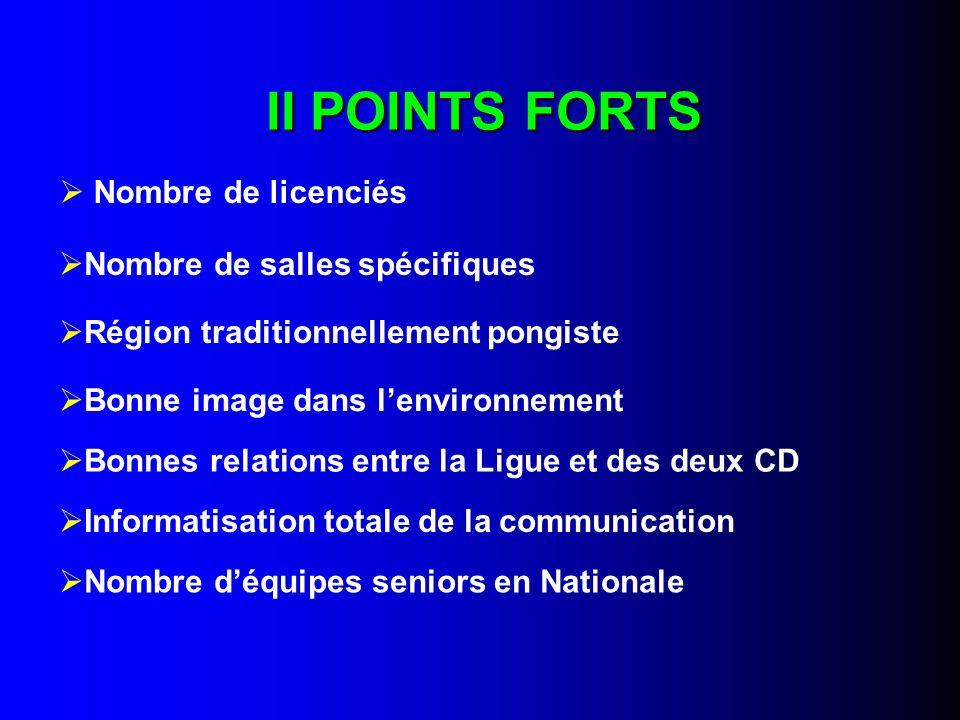 II POINTS FORTS Nombre de licenciés Nombre de salles spécifiques