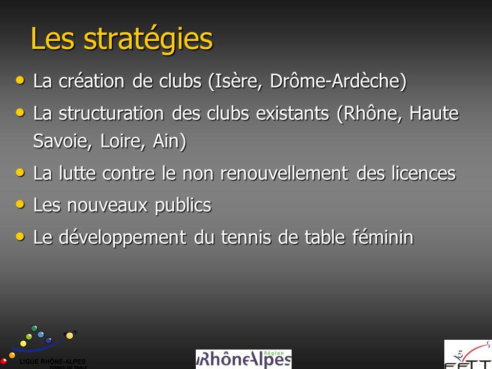 Les stratégies La création de clubs (Isère, Drôme-Ardèche)