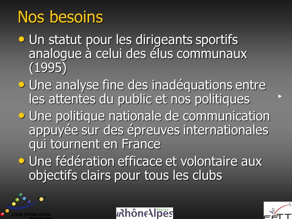 Nos besoins Un statut pour les dirigeants sportifs analogue à celui des élus communaux (1995)