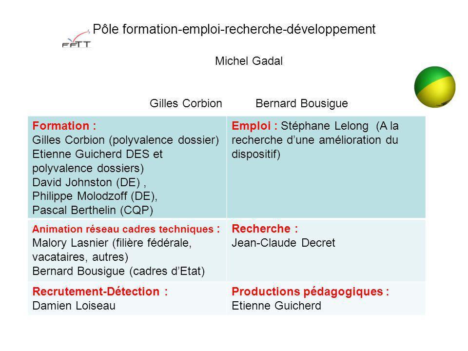 Pôle formation-emploi-recherche-développement