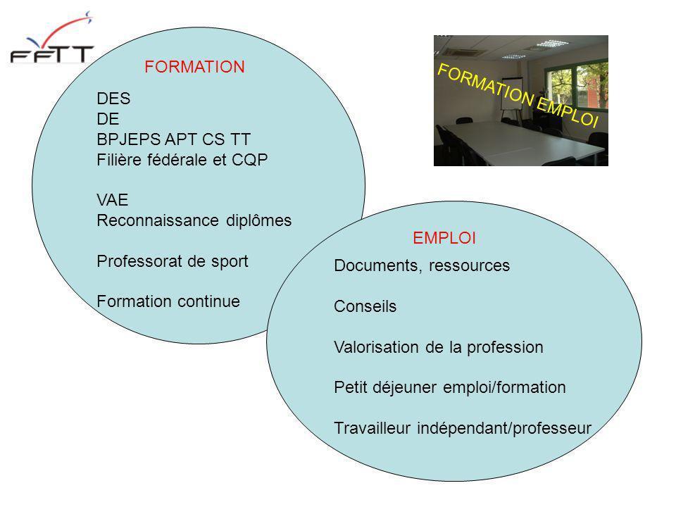 FORMATION DES. DE. BPJEPS APT CS TT. Filière fédérale et CQP. VAE. Reconnaissance diplômes. Professorat de sport.