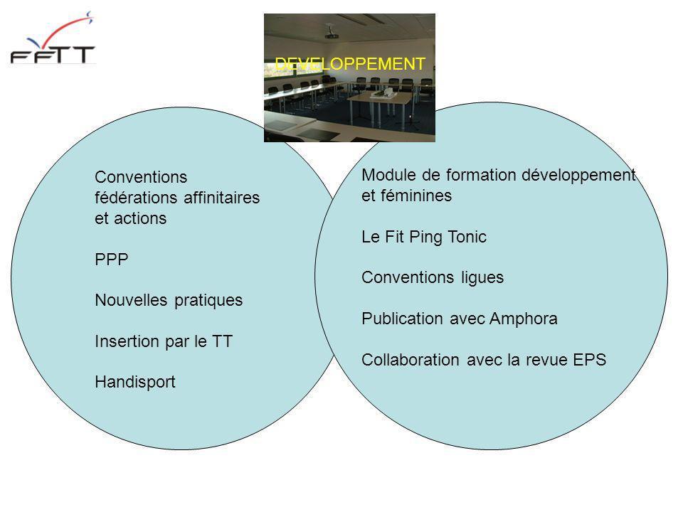 DEVELOPPEMENT Conventions fédérations affinitaires et actions. PPP. Nouvelles pratiques. Insertion par le TT.