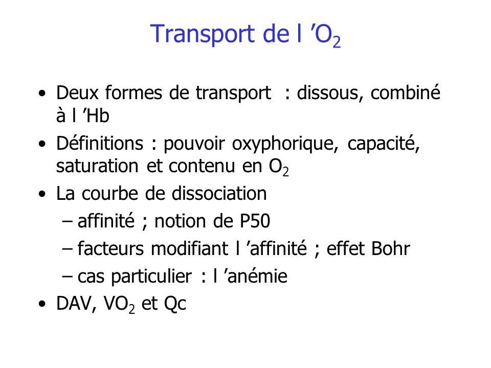 Transport de l 'O2 Deux formes de transport : dissous, combiné à l 'Hb
