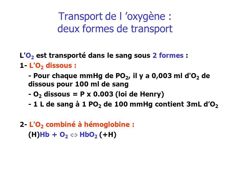 Transport de l 'oxygène : deux formes de transport