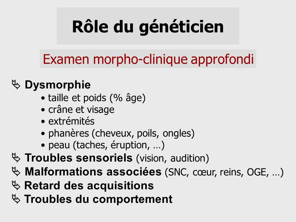 Rôle du généticien Examen morpho-clinique approfondi  Dysmorphie