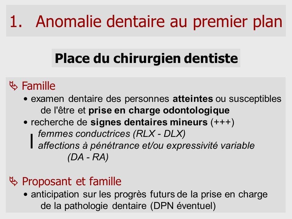 Anomalie dentaire au premier plan