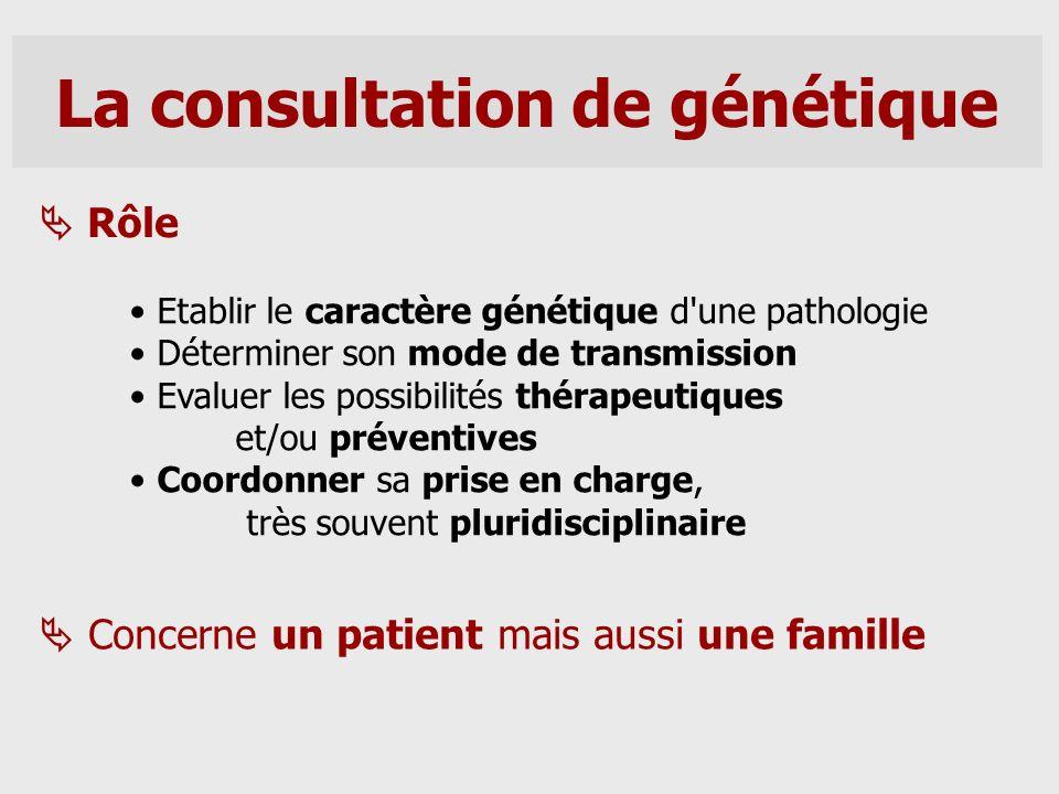 La consultation de génétique