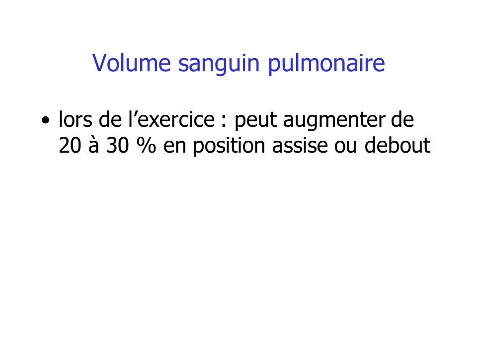 Volume sanguin pulmonaire