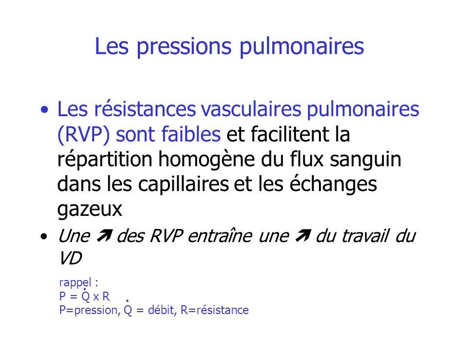 Les pressions pulmonaires