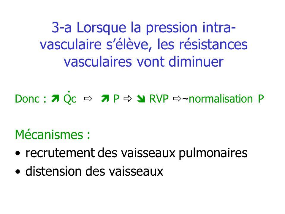 3-a Lorsque la pression intra-vasculaire s'élève, les résistances vasculaires vont diminuer