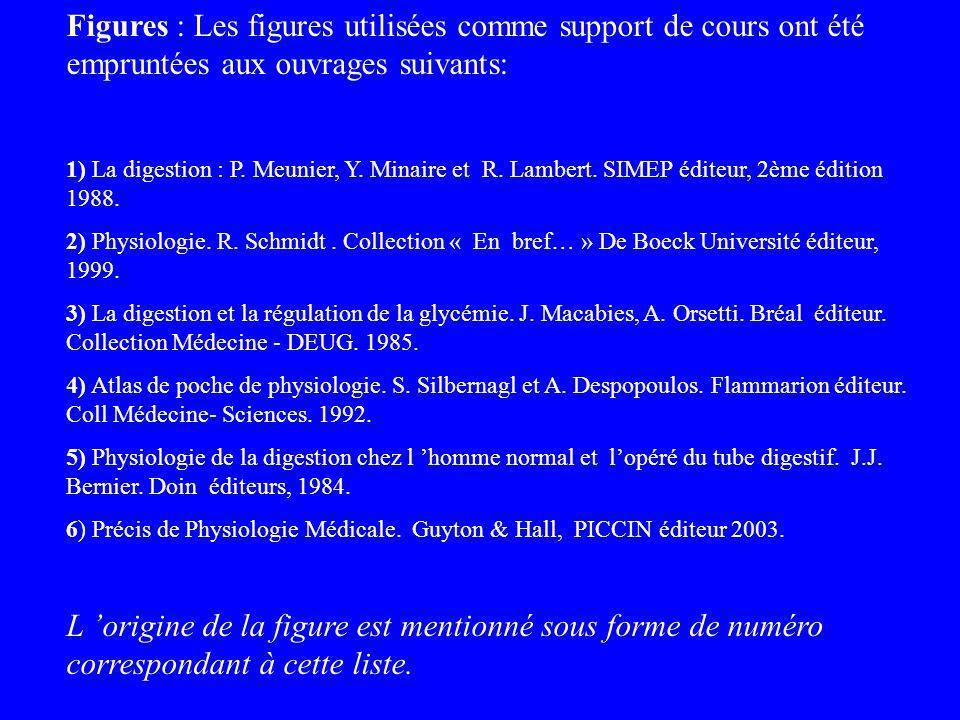 Figures : Les figures utilisées comme support de cours ont été empruntées aux ouvrages suivants: