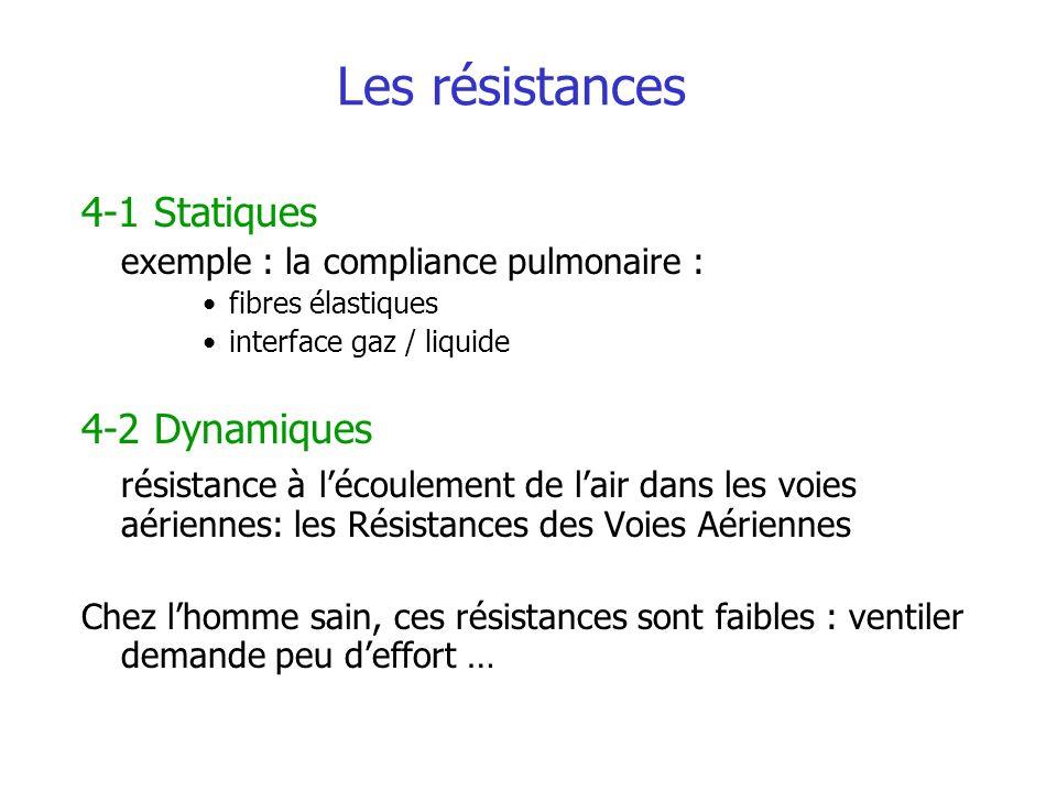 Les résistances 4-1 Statiques 4-2 Dynamiques