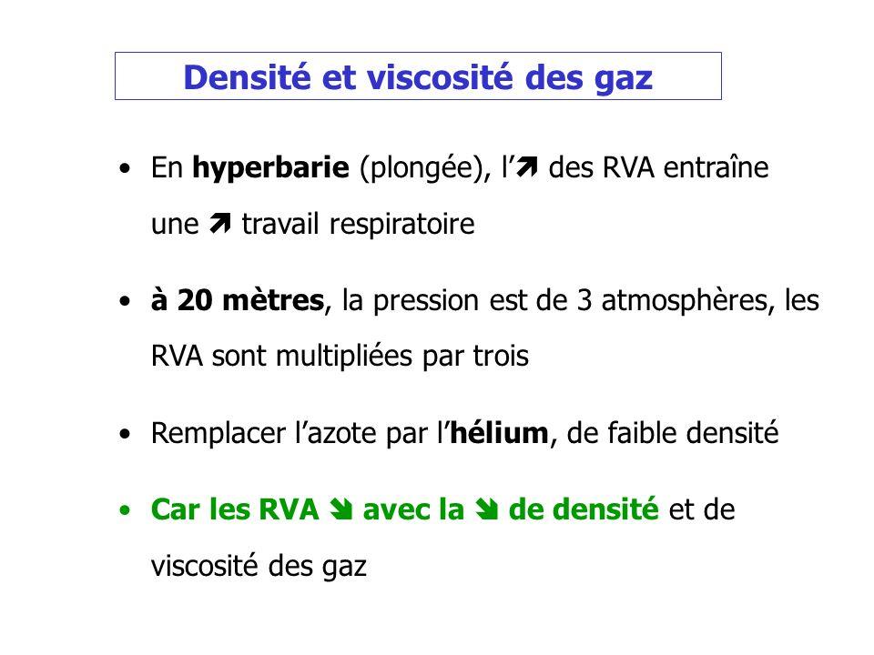 Densité et viscosité des gaz
