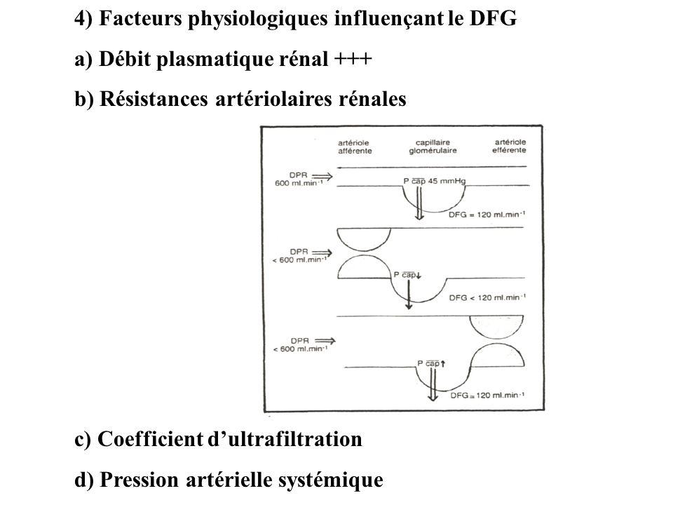 4) Facteurs physiologiques influençant le DFG