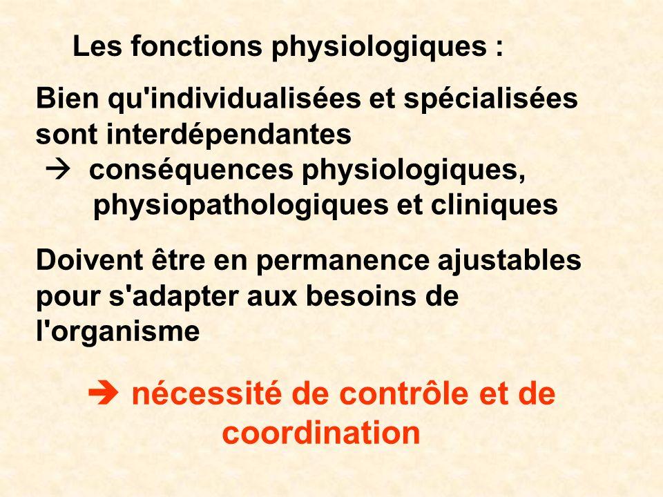  nécessité de contrôle et de coordination
