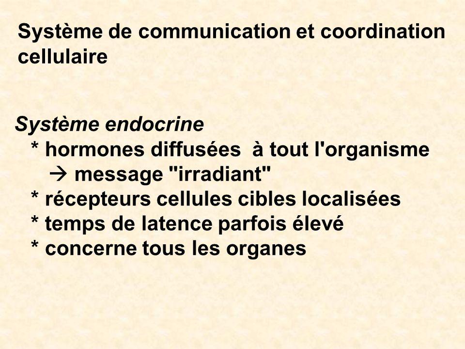 Système de communication et coordination cellulaire