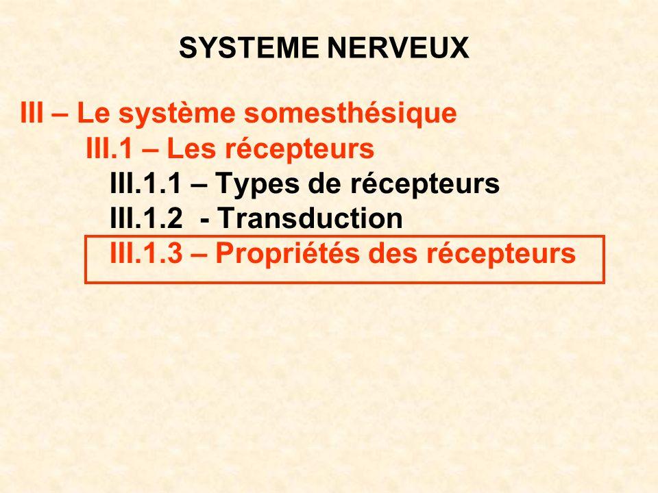 SYSTEME NERVEUX III – Le système somesthésique. III.1 – Les récepteurs. III.1.1 – Types de récepteurs.