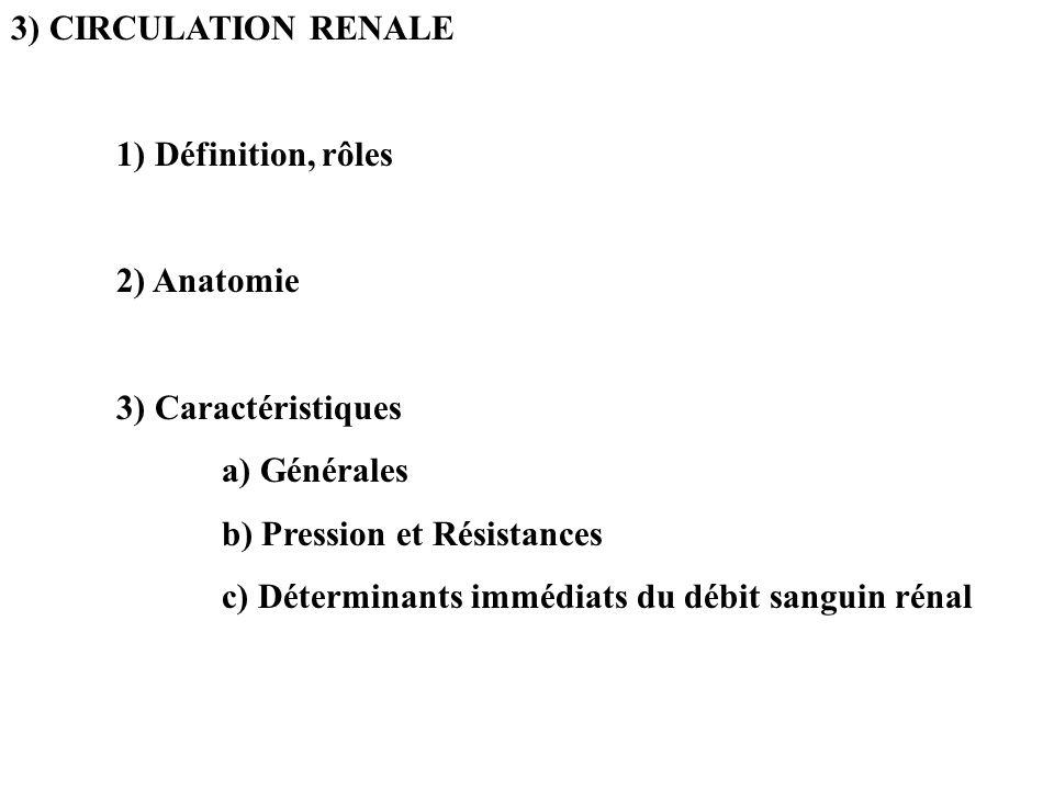 3) CIRCULATION RENALE 1) Définition, rôles. 2) Anatomie. 3) Caractéristiques. a) Générales. b) Pression et Résistances.