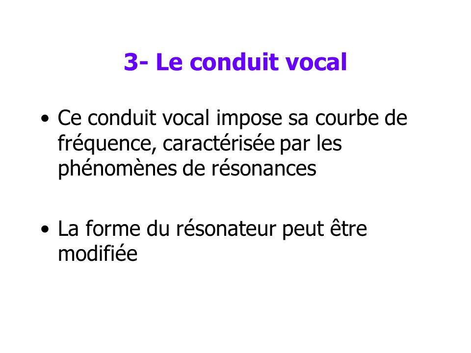 3- Le conduit vocal Ce conduit vocal impose sa courbe de fréquence, caractérisée par les phénomènes de résonances.