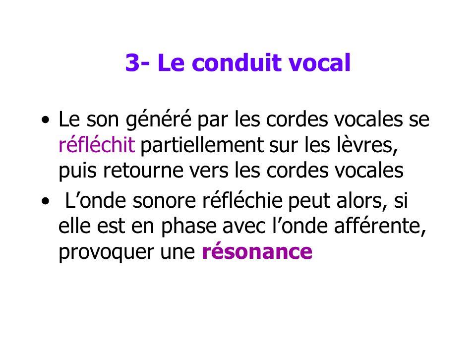 3- Le conduit vocal Le son généré par les cordes vocales se réfléchit partiellement sur les lèvres, puis retourne vers les cordes vocales.
