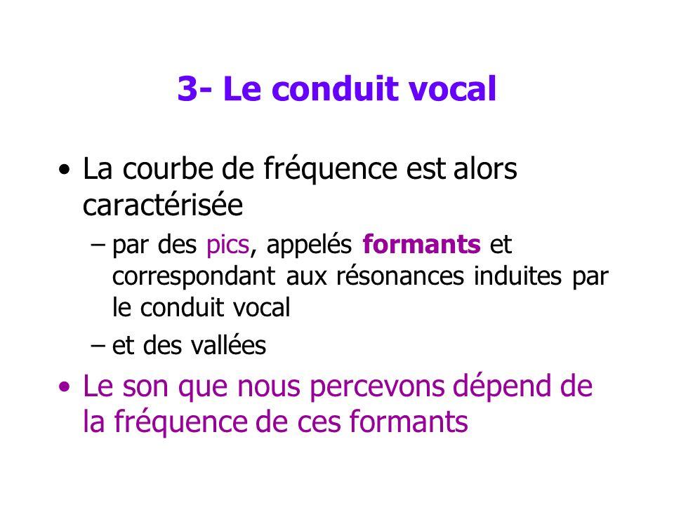3- Le conduit vocal La courbe de fréquence est alors caractérisée