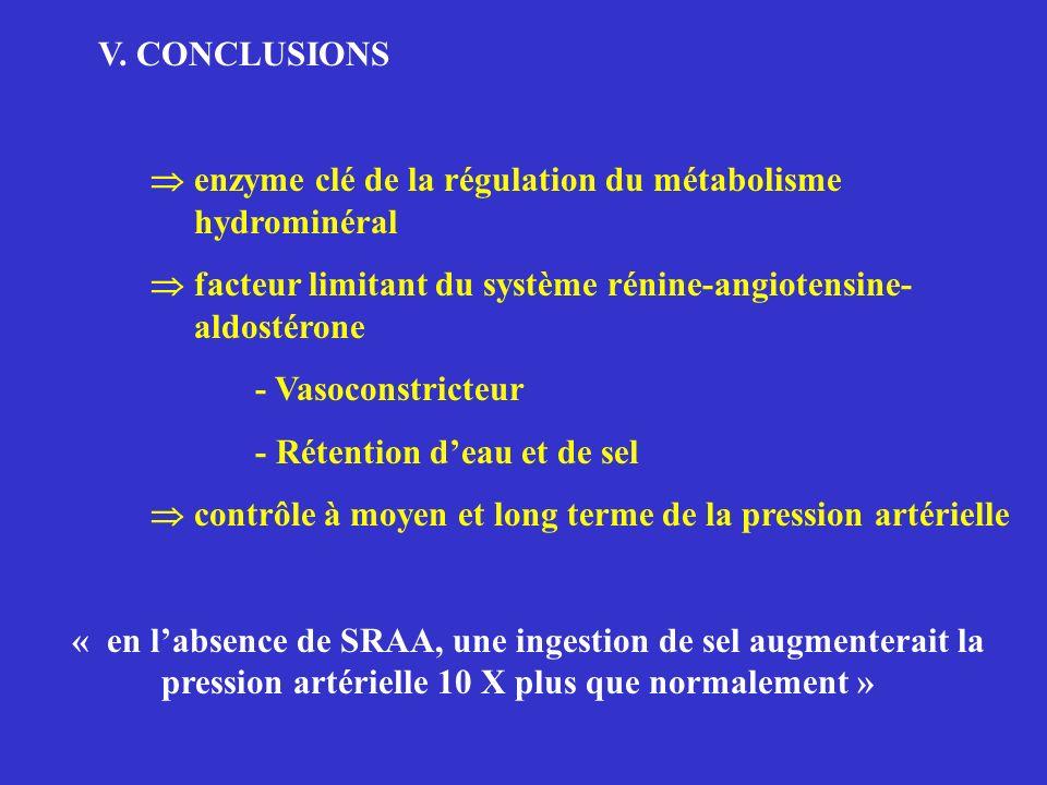 V. CONCLUSIONS enzyme clé de la régulation du métabolisme hydrominéral.