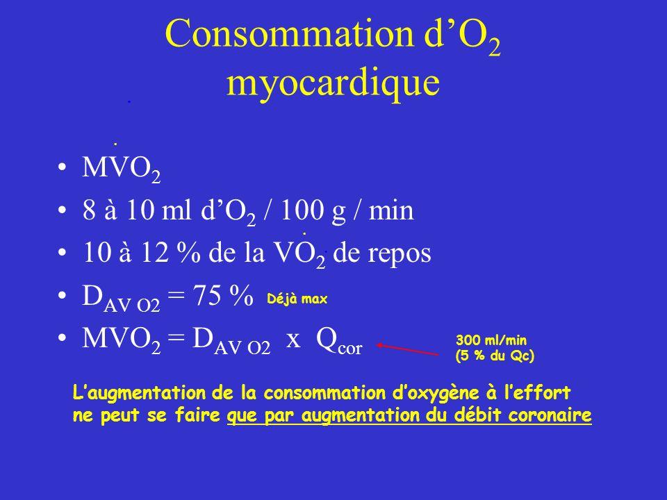 Consommation d'O2 myocardique