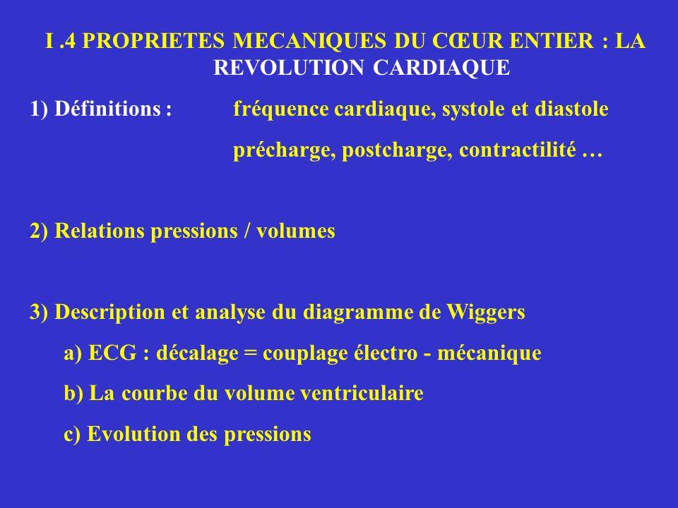 I .4 PROPRIETES MECANIQUES DU CŒUR ENTIER : LA REVOLUTION CARDIAQUE