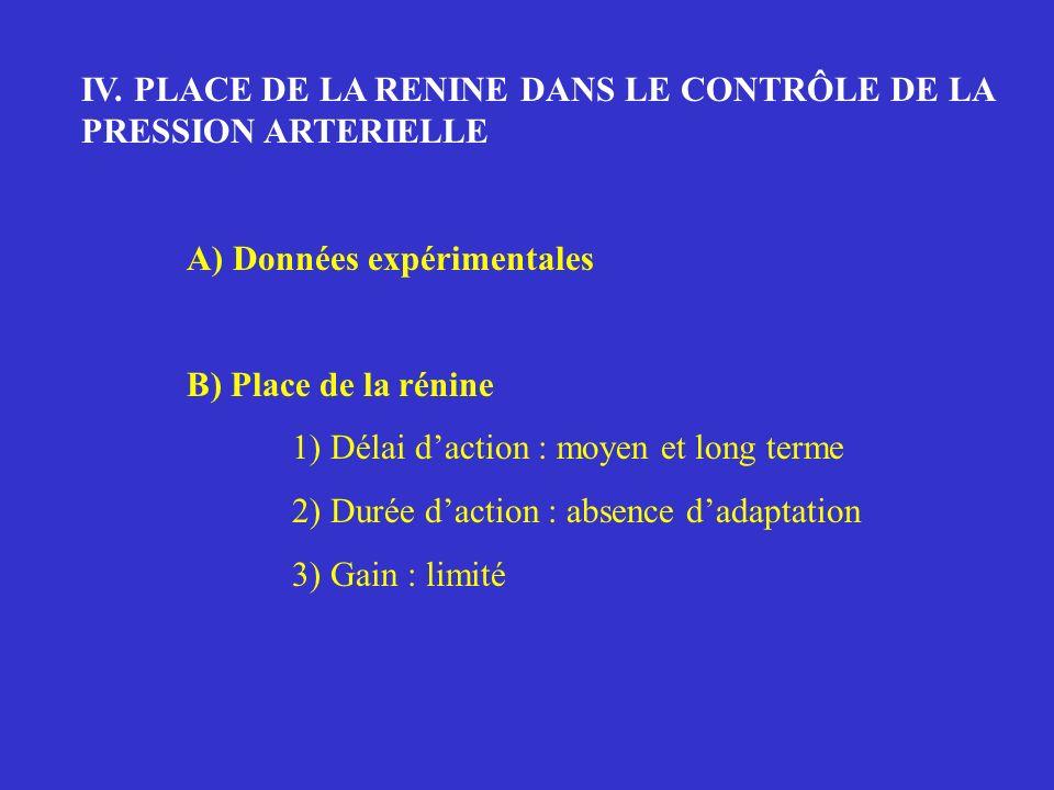 IV. PLACE DE LA RENINE DANS LE CONTRÔLE DE LA PRESSION ARTERIELLE