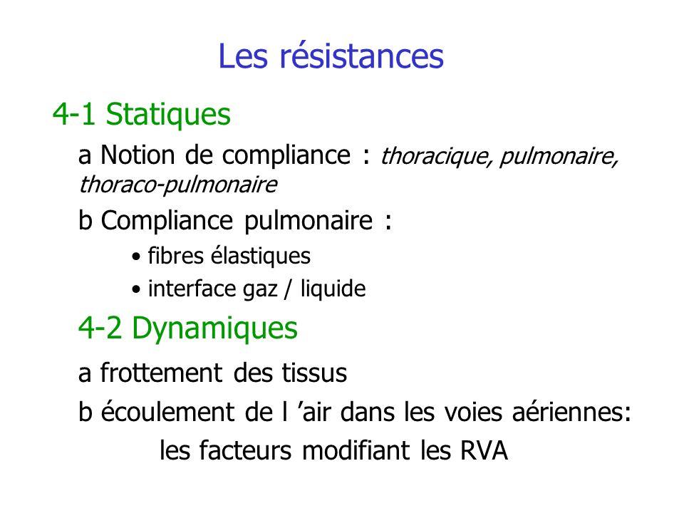 Les résistances 4-1 Statiques 4-2 Dynamiques a frottement des tissus