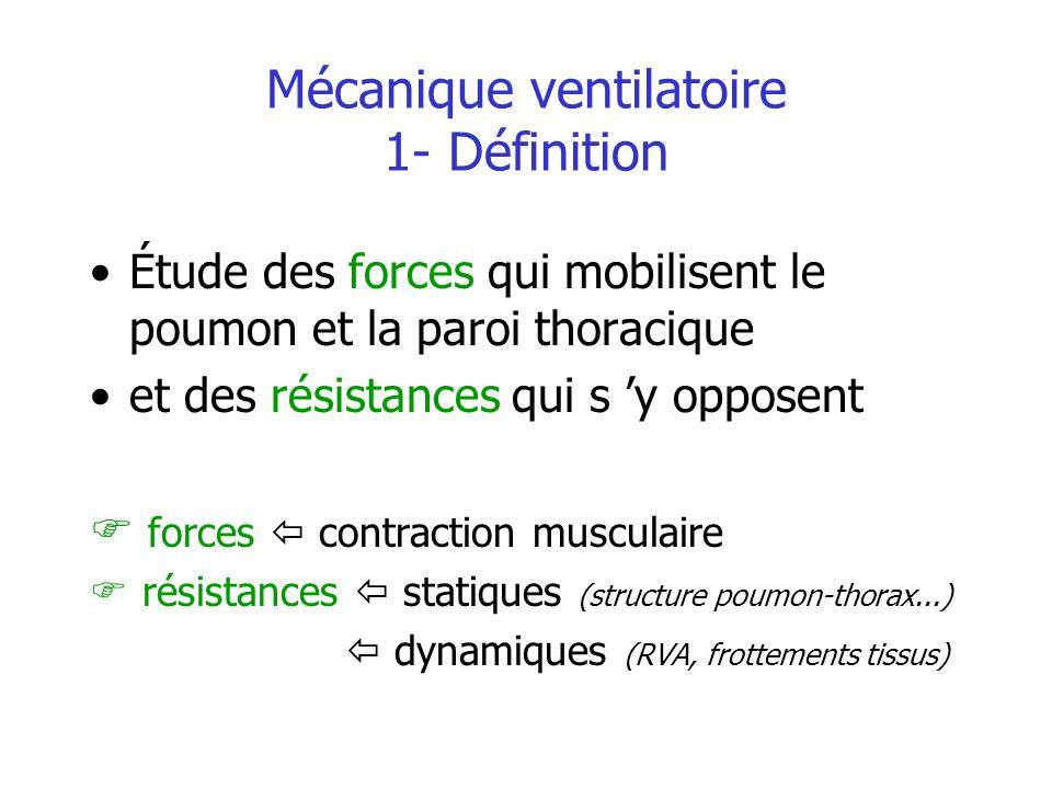 Mécanique ventilatoire 1- Définition