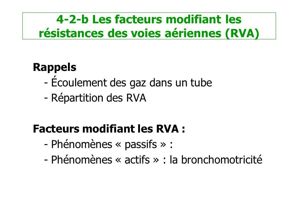 4-2-b Les facteurs modifiant les résistances des voies aériennes (RVA)