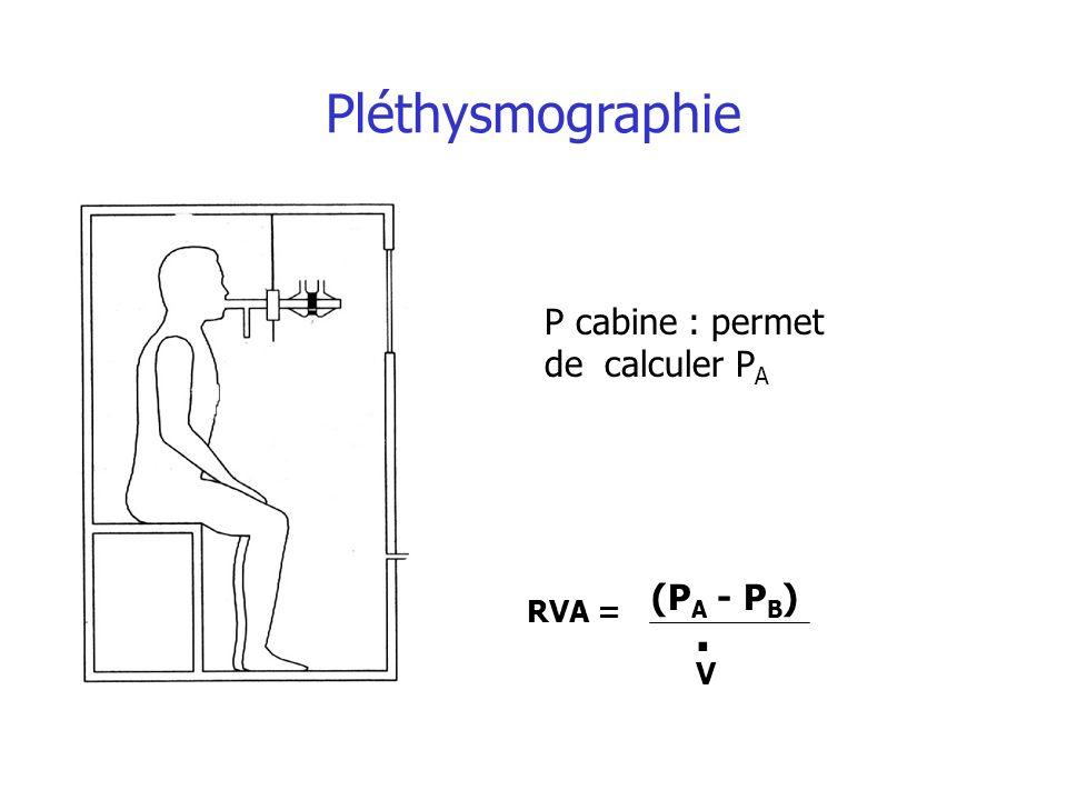 Pléthysmographie P cabine : permet de calculer PA (PA - PB) V RVA = .