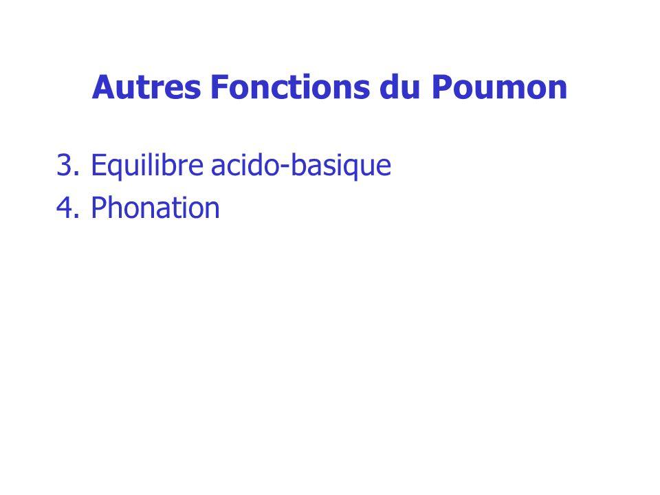 Autres Fonctions du Poumon