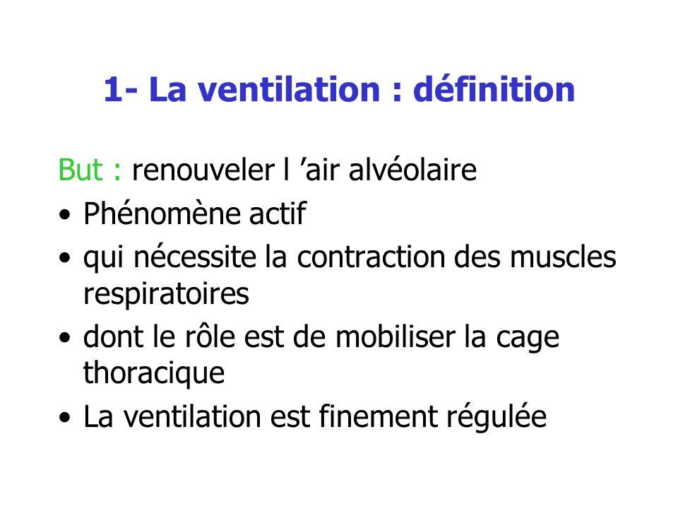 1- La ventilation : définition