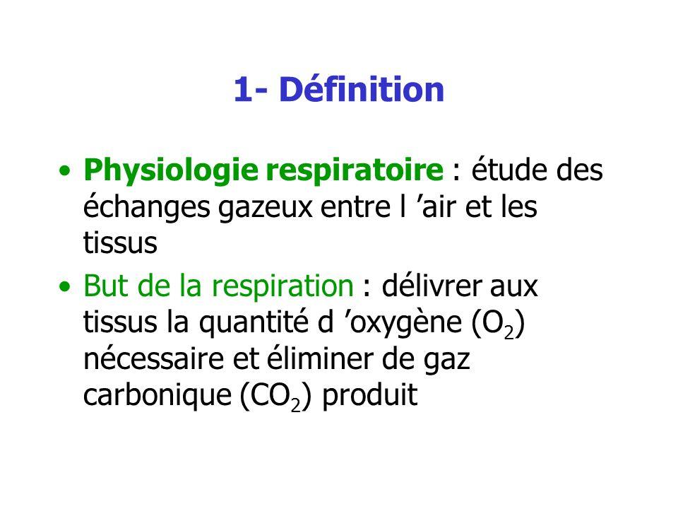 1- DéfinitionPhysiologie respiratoire : étude des échanges gazeux entre l 'air et les tissus.