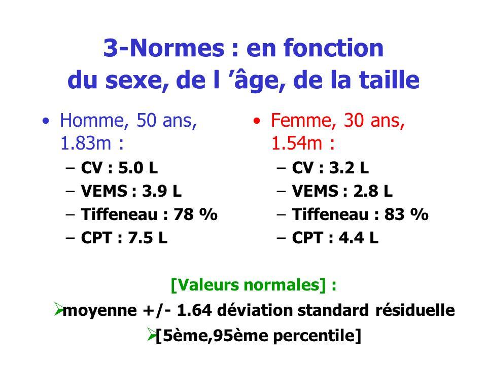 3-Normes : en fonction du sexe, de l 'âge, de la taille