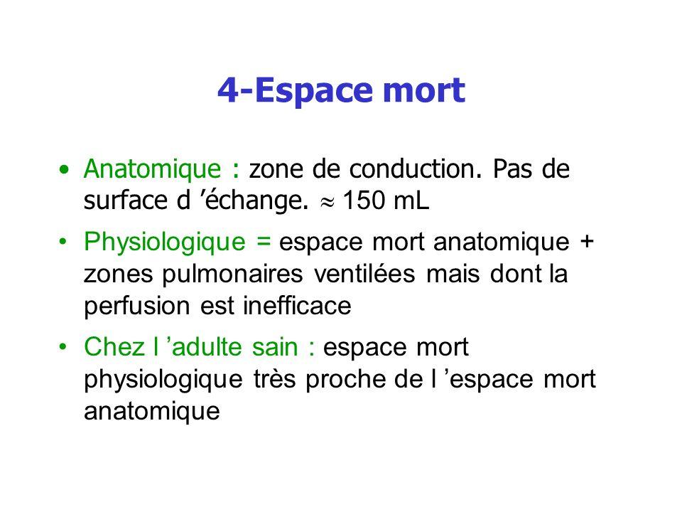 4-Espace mort Anatomique : zone de conduction. Pas de surface d 'échange.  150 mL.
