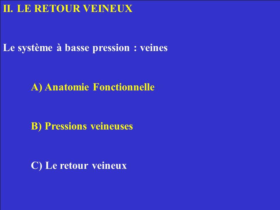 II. LE RETOUR VEINEUX Le système à basse pression : veines. A) Anatomie Fonctionnelle. B) Pressions veineuses.