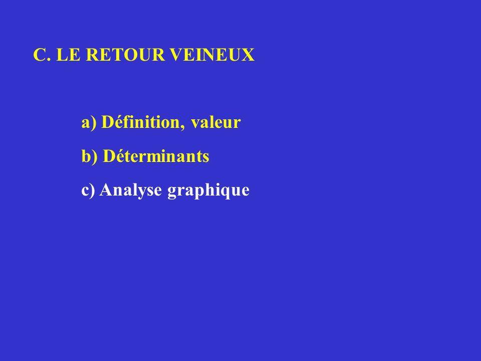 C. LE RETOUR VEINEUX a) Définition, valeur b) Déterminants c) Analyse graphique
