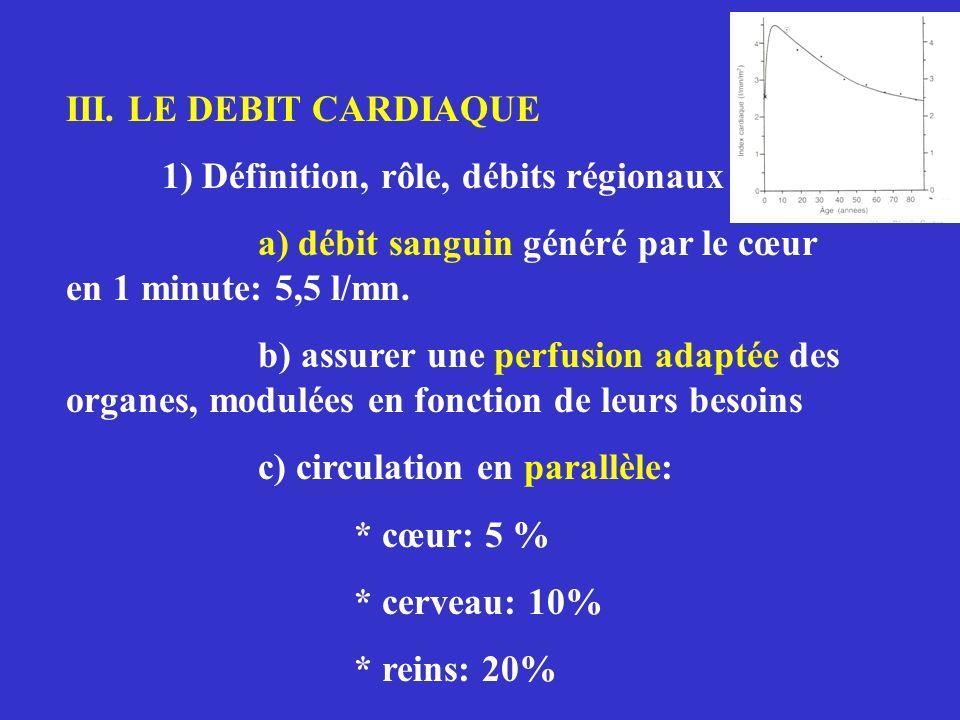 III. LE DEBIT CARDIAQUE 1) Définition, rôle, débits régionaux. a) débit sanguin généré par le cœur en 1 minute: 5,5 l/mn.