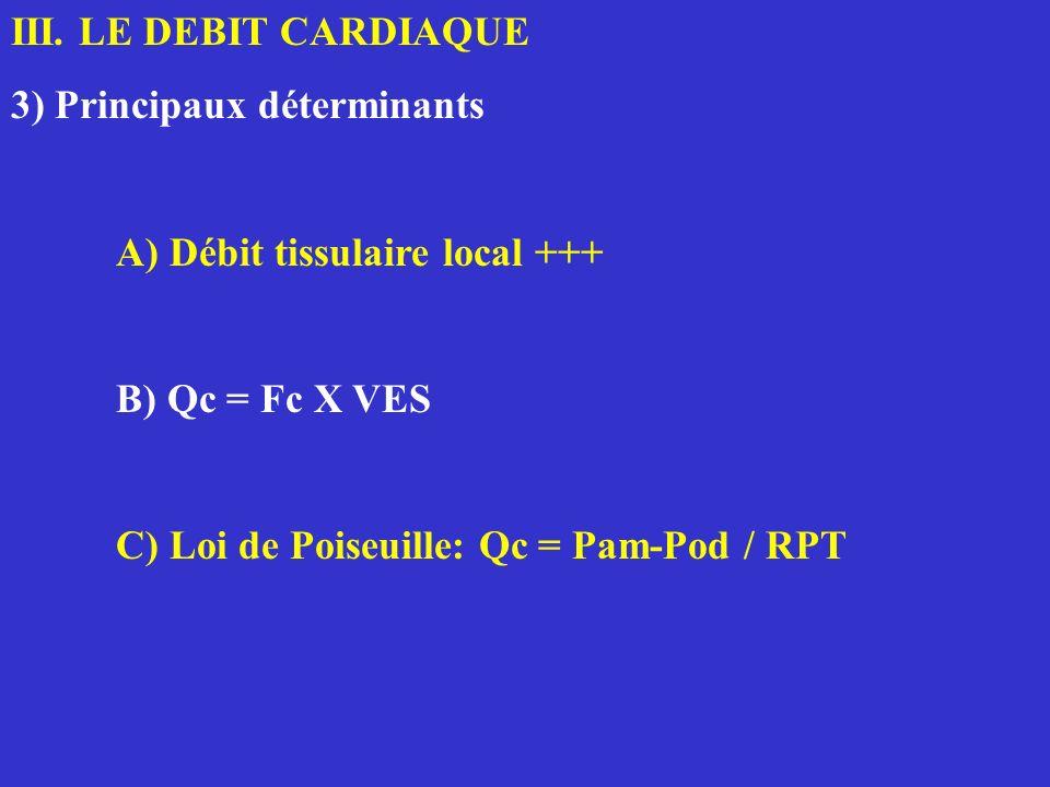 III. LE DEBIT CARDIAQUE 3) Principaux déterminants. A) Débit tissulaire local +++ B) Qc = Fc X VES.