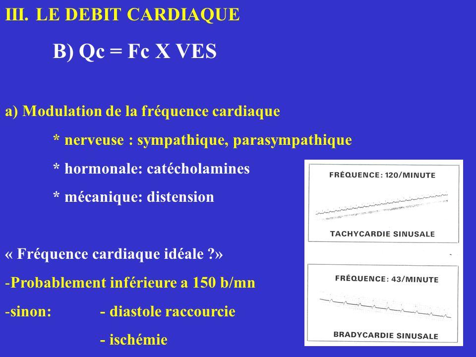 III. LE DEBIT CARDIAQUE B) Qc = Fc X VES