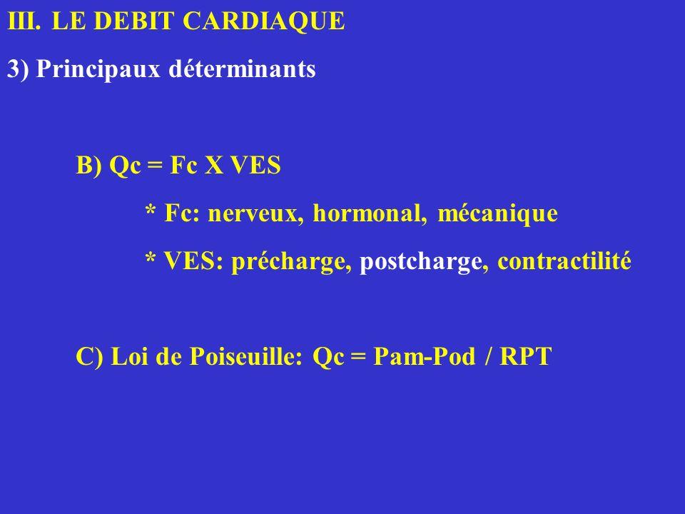 III. LE DEBIT CARDIAQUE 3) Principaux déterminants. B) Qc = Fc X VES. * Fc: nerveux, hormonal, mécanique.