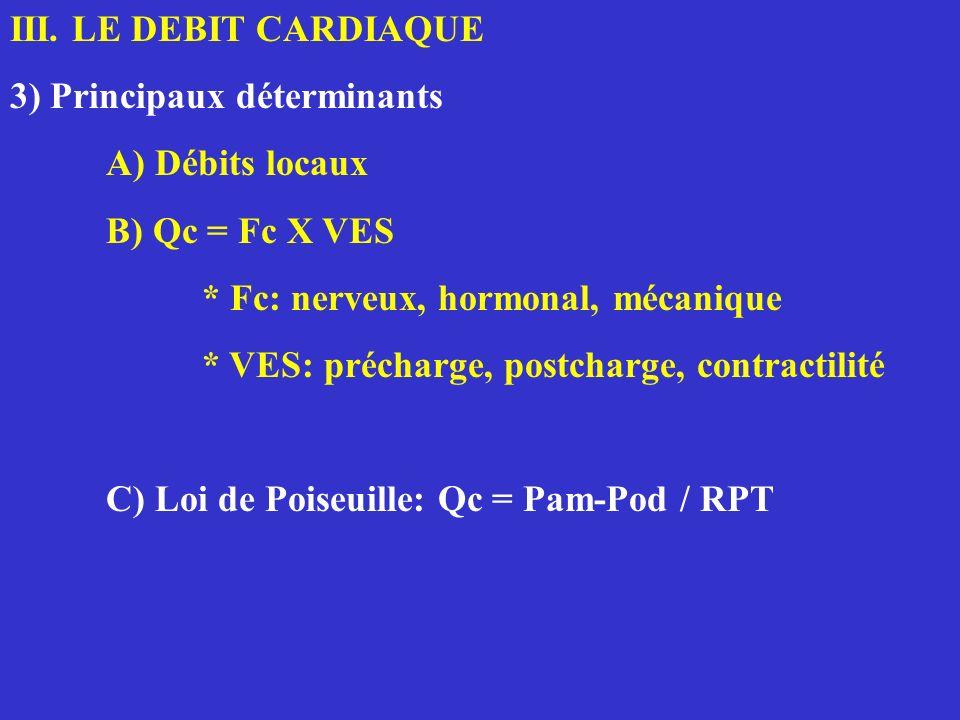 III. LE DEBIT CARDIAQUE 3) Principaux déterminants. A) Débits locaux. B) Qc = Fc X VES. * Fc: nerveux, hormonal, mécanique.