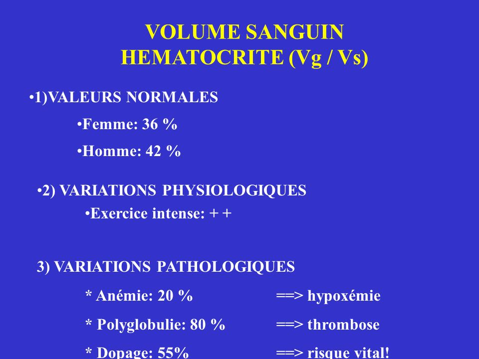 VOLUME SANGUIN HEMATOCRITE (Vg / Vs)