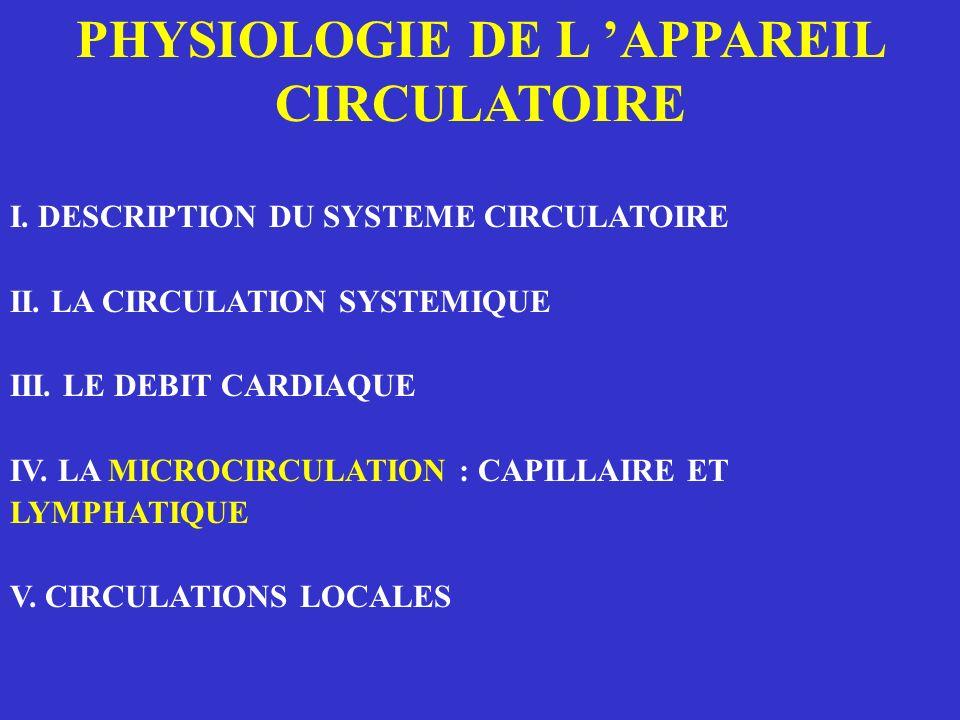 PHYSIOLOGIE DE L 'APPAREIL CIRCULATOIRE